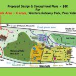 Gateway Bike Park Fundraising
